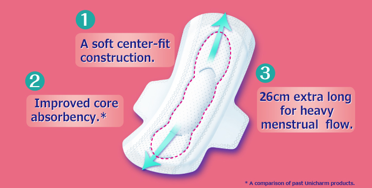 ①A soft center-fit construction.②Improved core absorbency.*③25cm extra long for heavy menstrual flow.