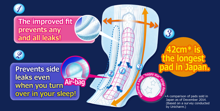 ①The improved fit prevents back leaks!②Prevents side leaks even when you turn over in your sleep!③42cm is the longest pad in Japan.