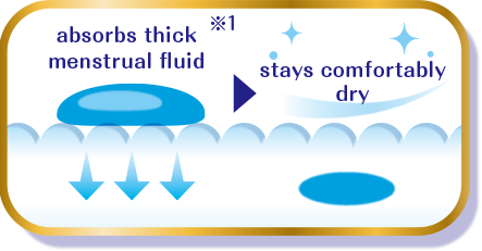 Absorbs thick menstrual fluid ※1 Stays comfortably dry