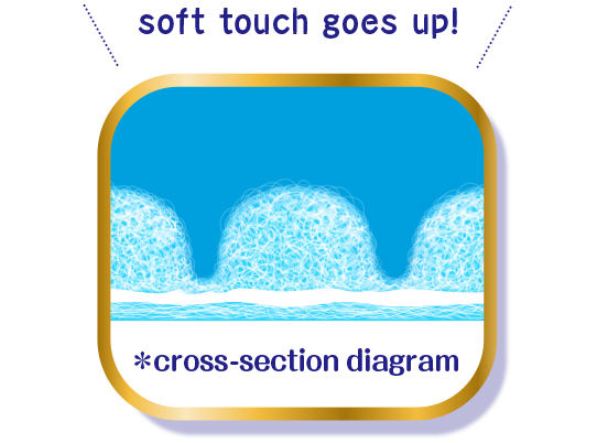 soft touch goes up! ※cross-section diagram