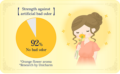 Strength against artificial bad odor 92% No bad odor *Orange flower aroma *Research by Unicharm