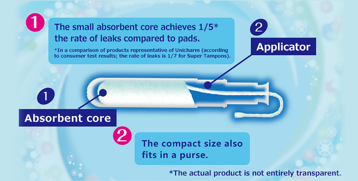 ①The small absorbent core achieves 1/5* the rate of leaks compared to pads. ②The compact size also fits in a purse.
