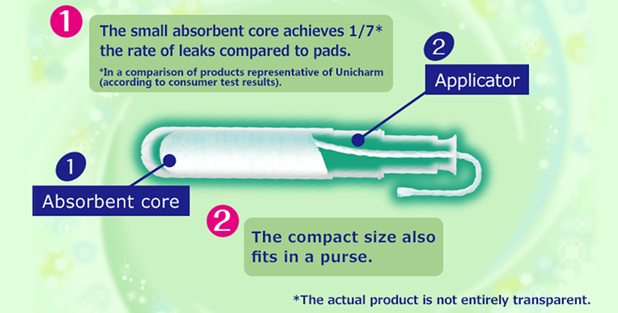 ①The small absorbent core achieves 1/7* the rate of leaks compared to pads. ②The compact size also fits in a purse.