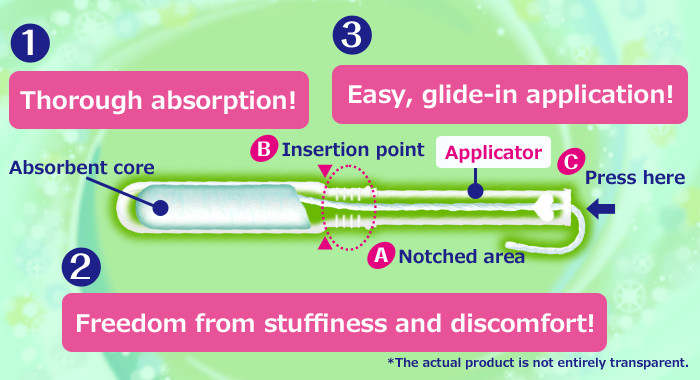 ①Thorough absorption! ②Freedom from stuffiness and discomfort! ③Easy, glide-in application!
